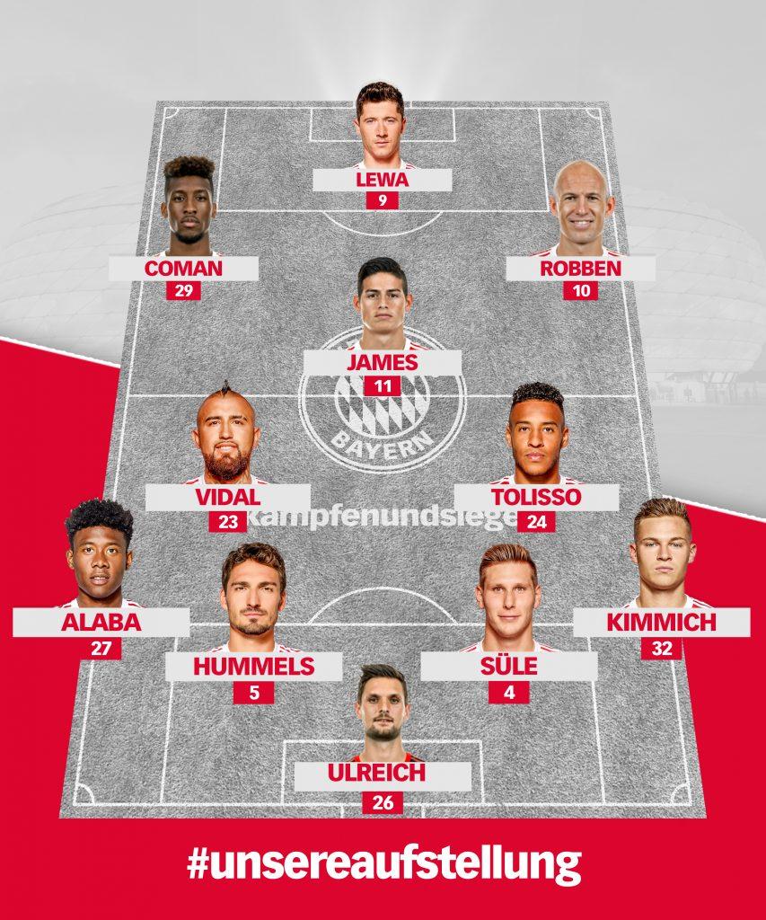 Bayern Hsv Aufstellung